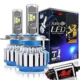 Win Power – LED-Scheinwerfer-Lampen –...